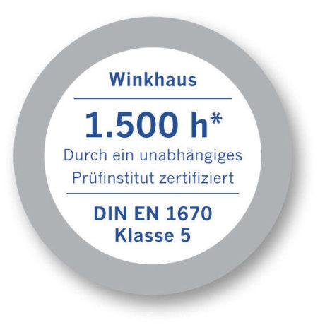 Winkhaus activPilot Pilzkopfverriegelung Nachrüstsatz Topcoat Siegel